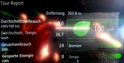 La Zoé capable de rouler plus de 250 km réels existe (potentiellement ) déjà 17375