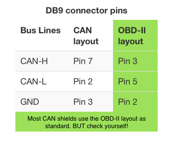 DB9-CANbus_pinlayout.png