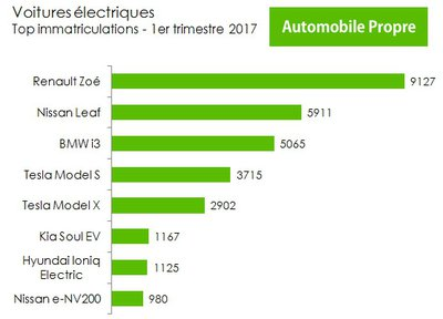 immatriculations-voitures-electriques-europe-t1-217.jpg