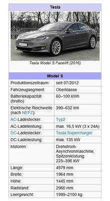 Tesla Model S Infobox.jpg