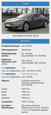 Tesla Model S Infobox neu.png