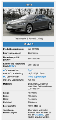 Tesla Model S Infobox brandneu.png
