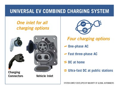 Combined-Charging-System1.jpg
