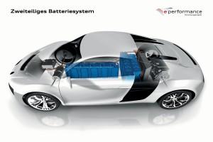Audi F12 e performance Batterie