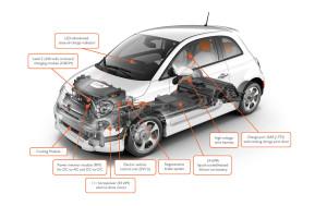 Fiat 500e Technische Details
