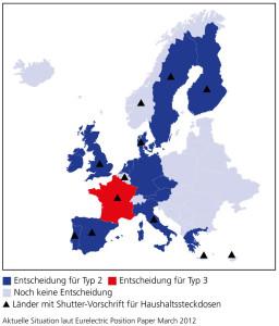 Ladestecker für Elektroautos in Europa