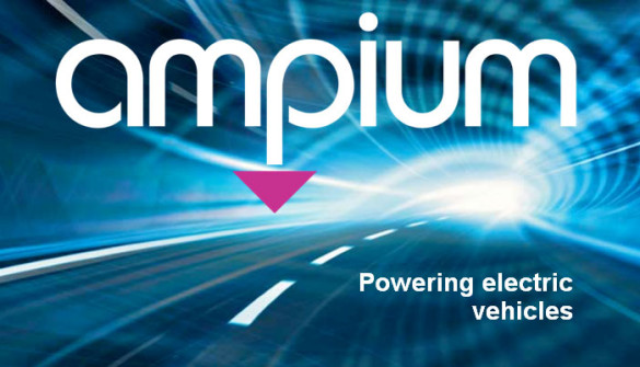 Ampium Logo
