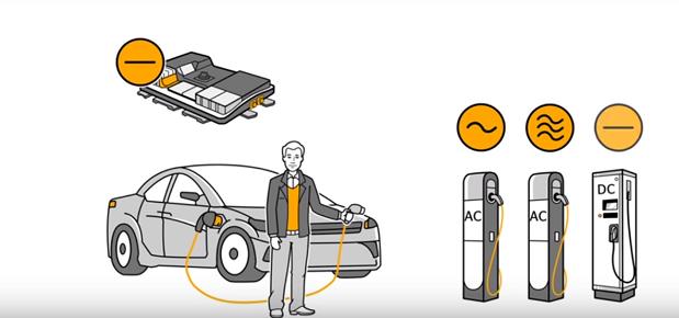 Continental AllCharge: universelles Ladesystem für Elektroautos