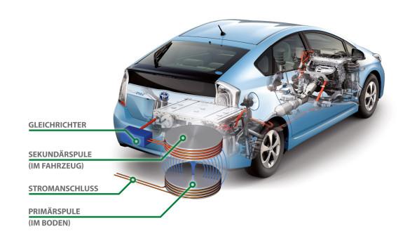 Toyota testet induktives Laden